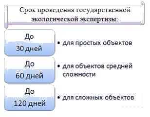 Сталинские списки - введение